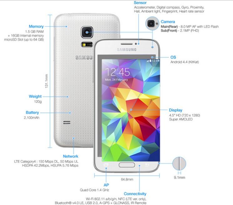 Review kelebihan dan kekurangan dari samsung galaxy s5 mini terbaru