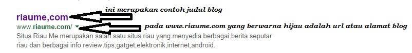 contoh alamat dan judul blog-image