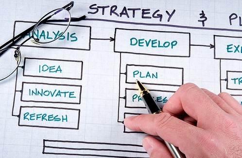 riset pemasaran bisnis ritel gambar