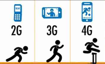 cara-sederhana-memperkuat-jaringan-2g-3g-dan-4g
