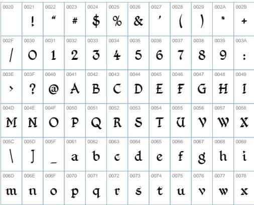 cara menambah dan menginstall font ttf di hp android tanpa root terbaru