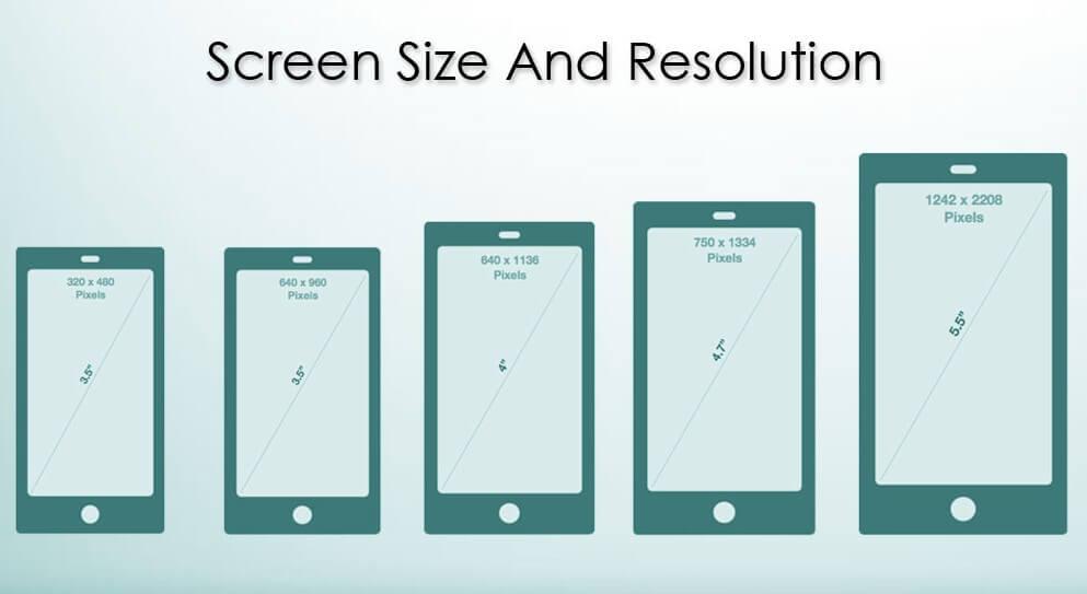 Ukuran layar hp android untuk Jualan Online Shop