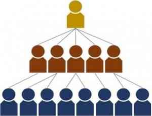 alasan saya tidak pernah tertarik dengan mlm skema piramid terbaru
