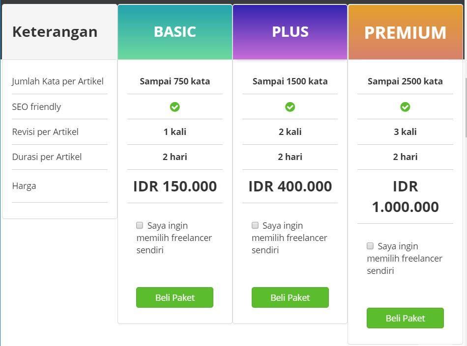 jasa penulis artikel bahasa indonesia mulai dari 150 ribu