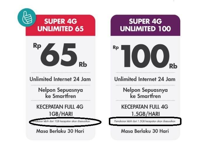 Paket Internet Unlimited Smartfren 4g Murah Terbaru Juli 2021